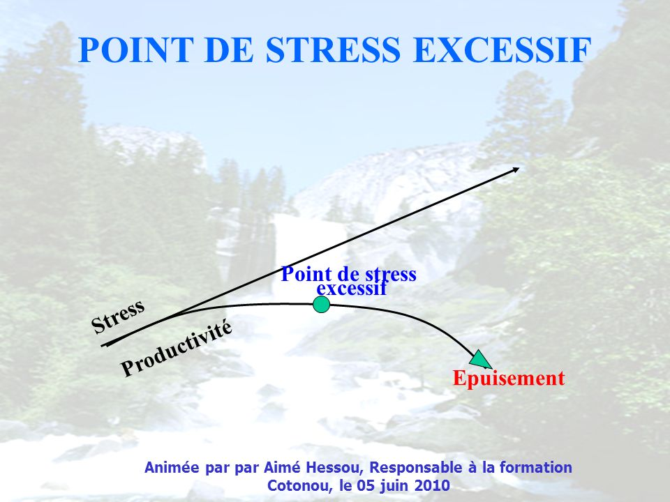 POINT DE STRESS EXCESSIF