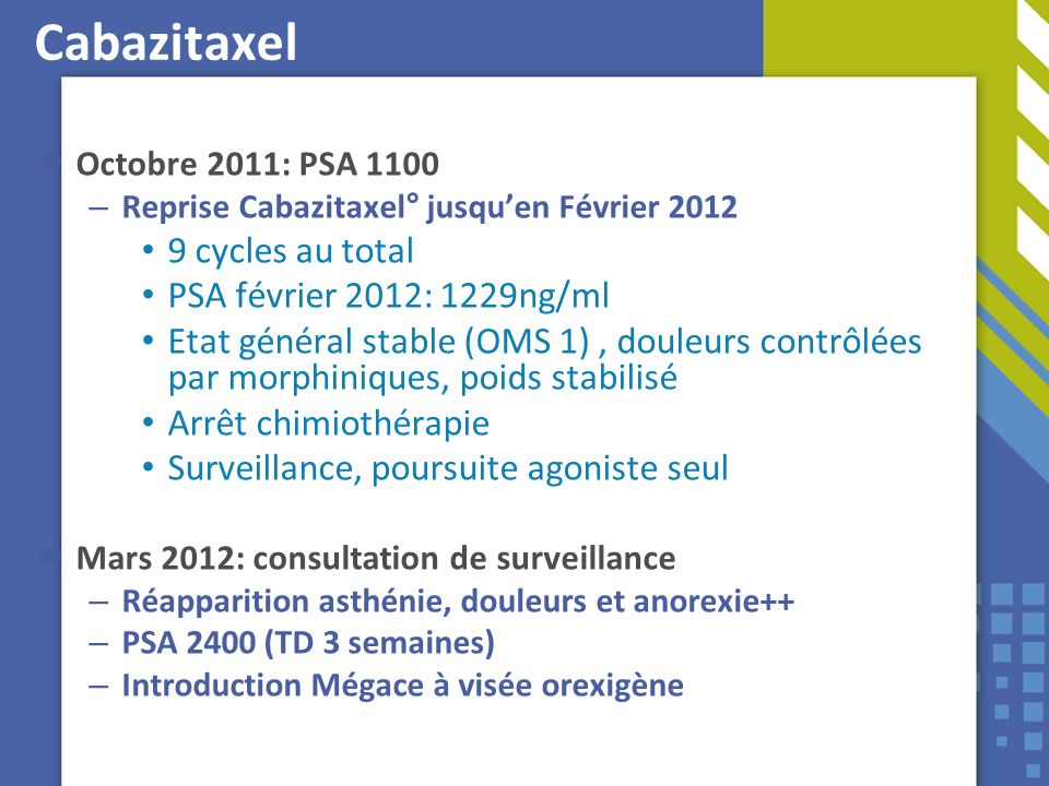 Cabazitaxel 9 cycles au total PSA février 2012: 1229ng/ml