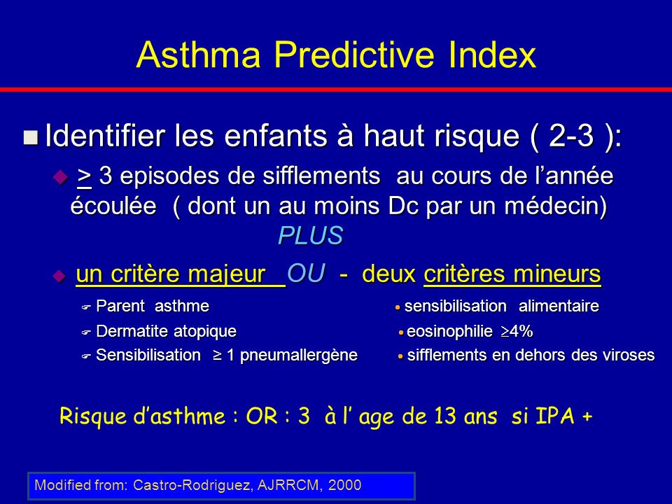 Asthma Predictive Index