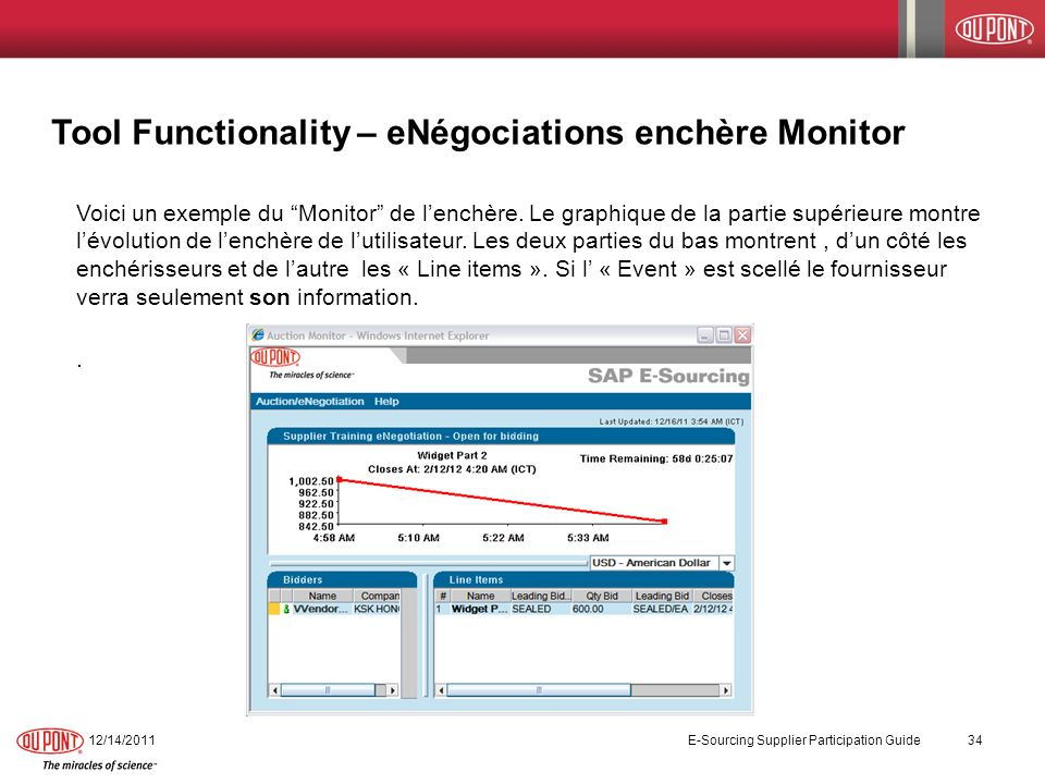 Tool Functionality – eNégociations enchère Monitor