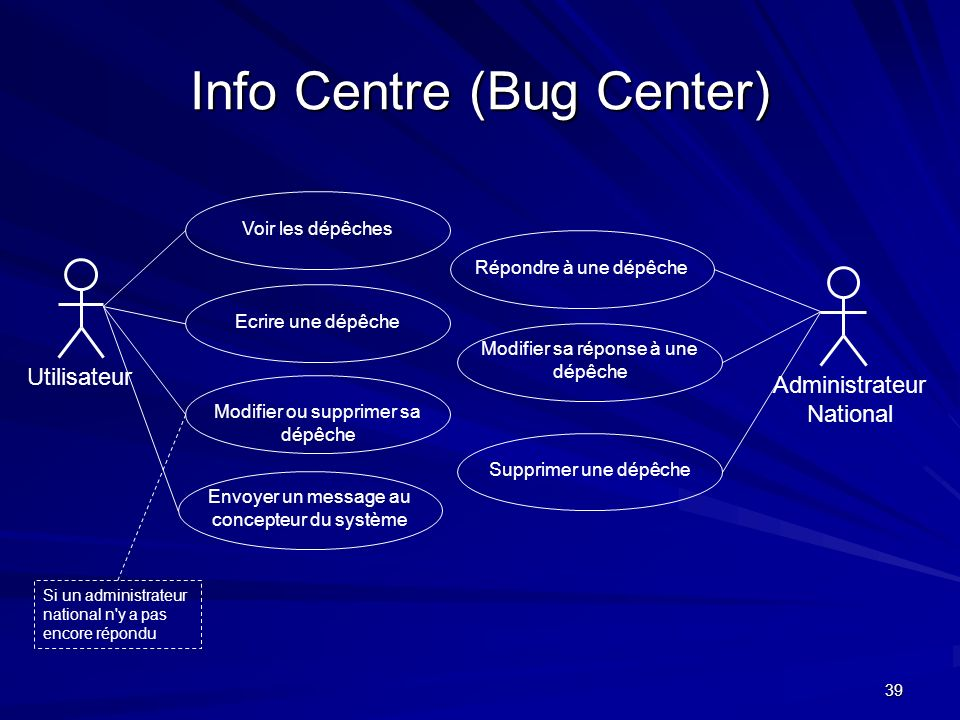 Info Centre (Bug Center)