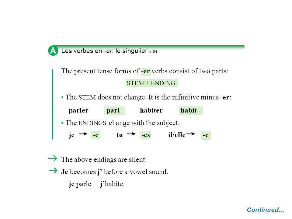 A The present tense forms of -er verbs consist of two parts: