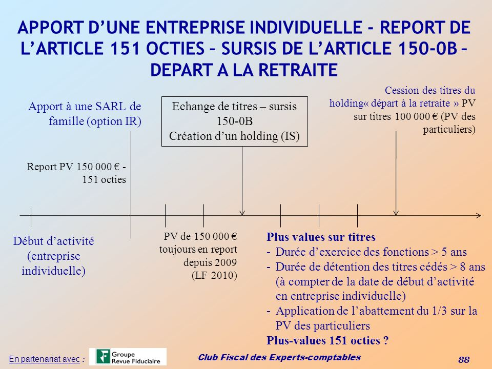 Les Plus Values Reports Et Sursis D Imposition Ppt Telecharger