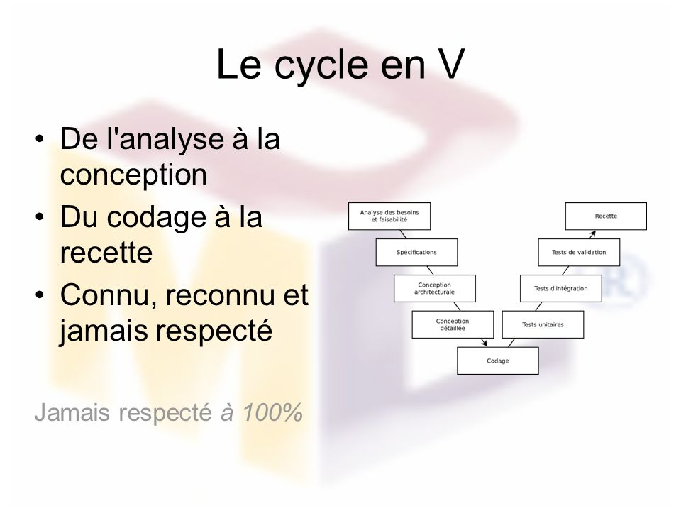 Le cycle en V De l analyse à la conception Du codage à la recette