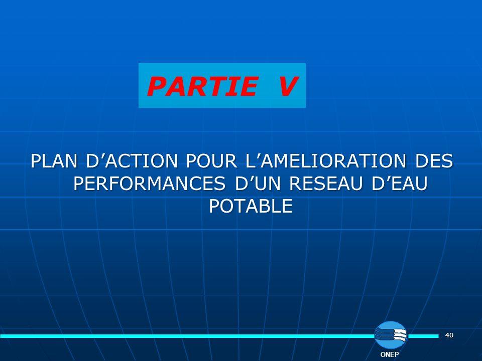 40 PARTIE V PLAN D ACTION POUR L AMELIORATION DES PERFORMANCES D UN RESEAU  D EAU POTABLE ONEP a1a9293d5ad