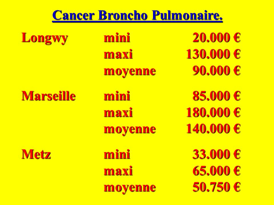 Cancer Broncho Pulmonaire.
