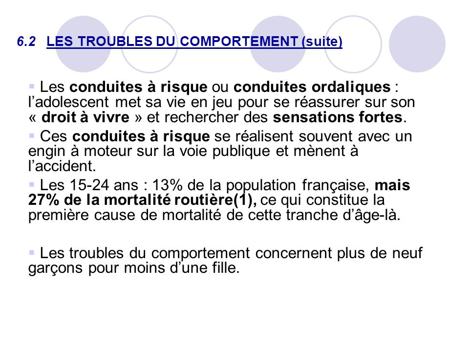 6.2 LES TROUBLES DU COMPORTEMENT (suite)