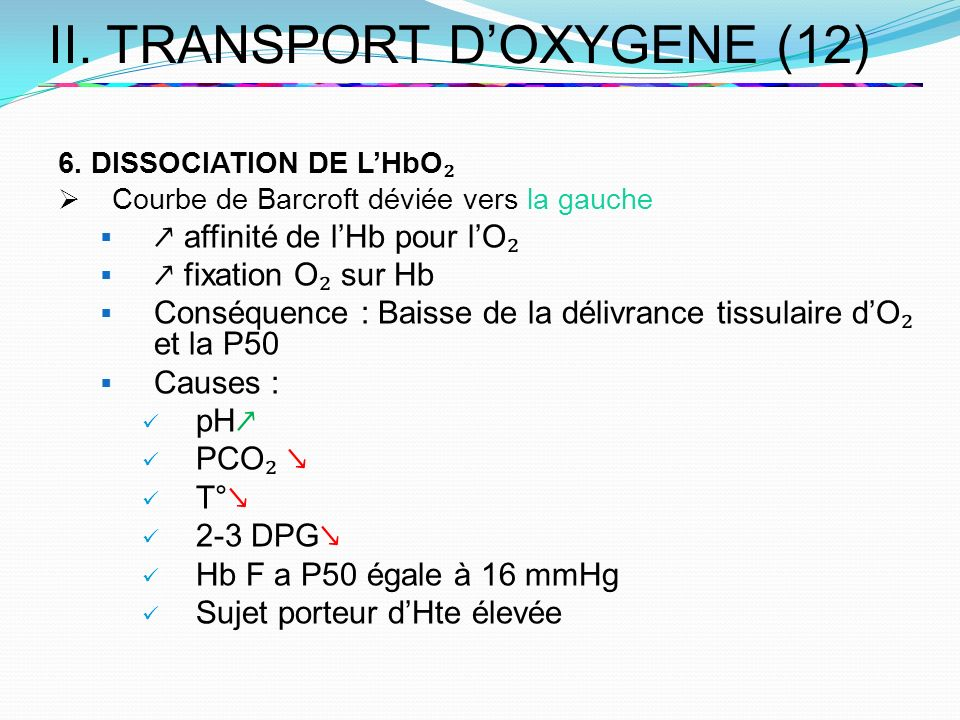 II. TRANSPORT D'OXYGENE (12)