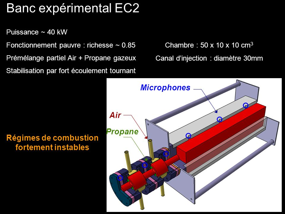 Régimes de combustion fortement instables