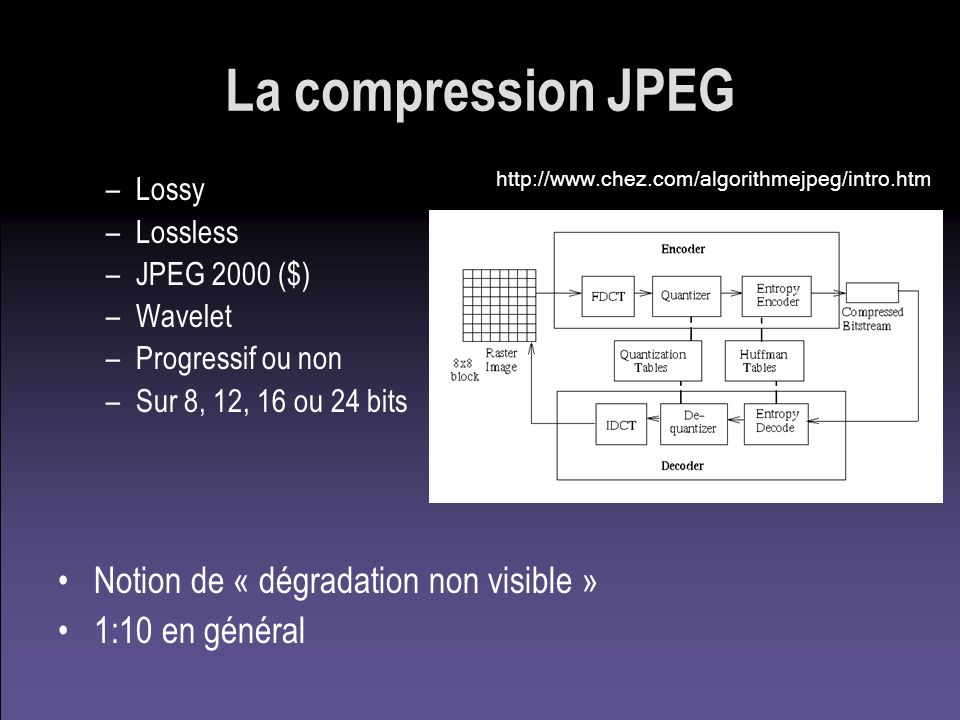 La compression JPEG Notion de « dégradation non visible »