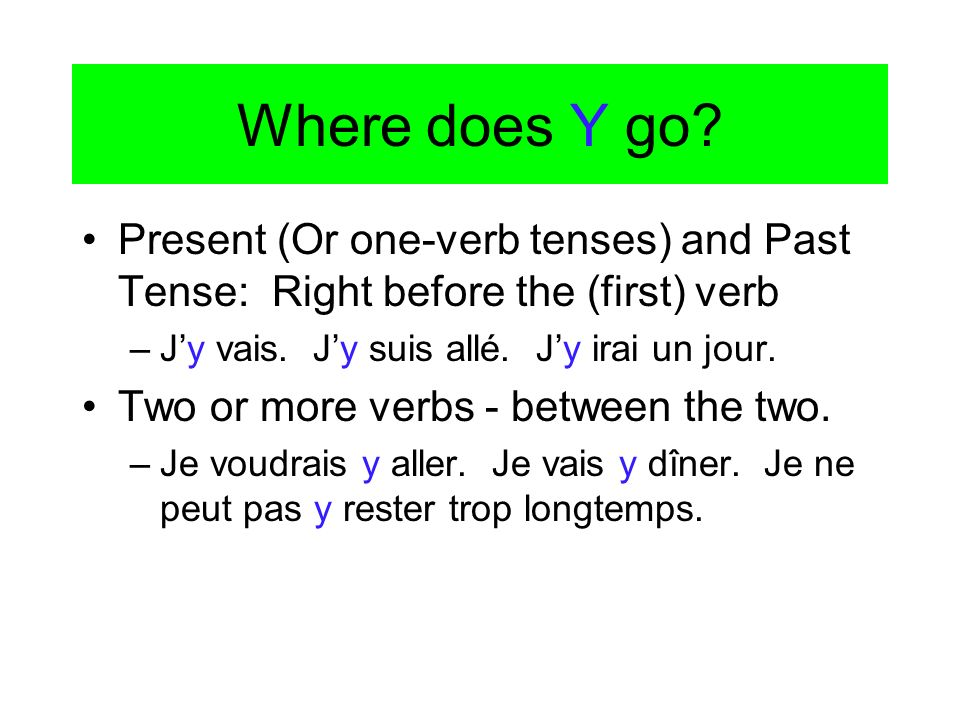 Where does Y go Present (Or one-verb tenses) and Past Tense: Right before the (first) verb. J'y vais. J'y suis allé. J'y irai un jour.