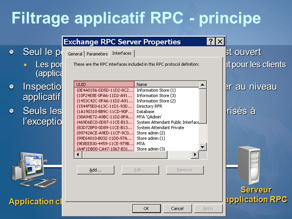 Filtrage applicatif RPC - principe