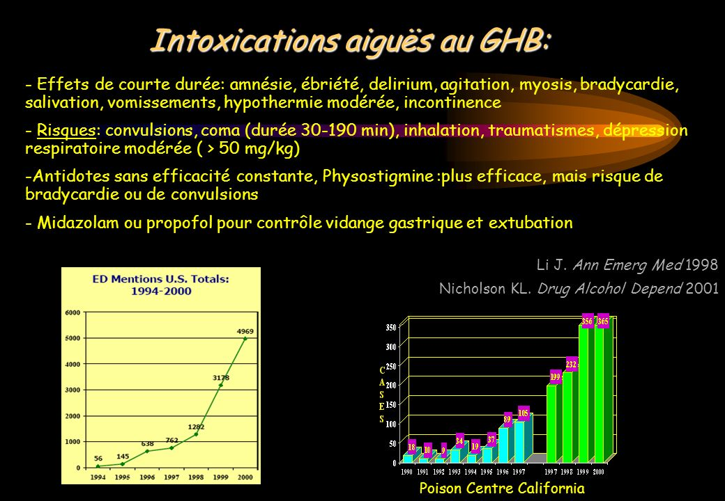 Intoxications aiguës au GHB: