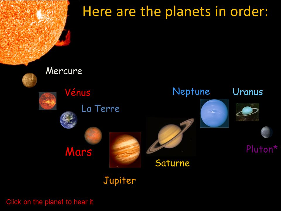 Here are the planets in order: