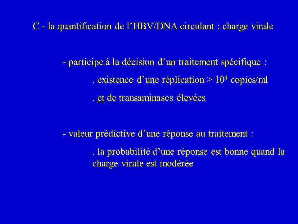 C - la quantification de l'HBV/DNA circulant : charge virale