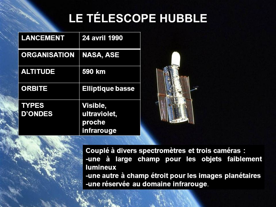 LE TÉLESCOPE HUBBLE LANCEMENT 24 avril 1990 ORGANISATION NASA, ASE