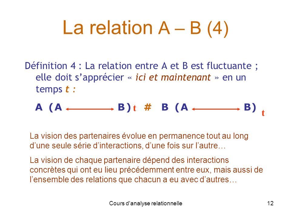 Cours d analyse relationnelle