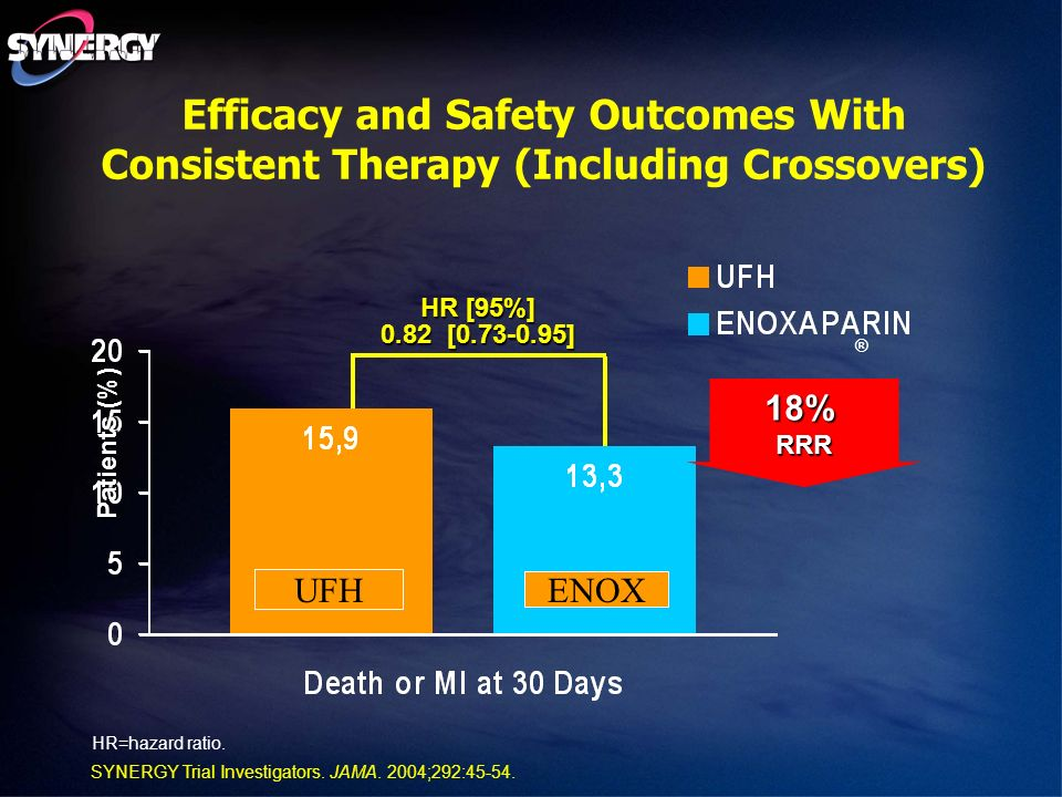 Efficacy and Safety Outcomes With Consistent Therapy (Including Crossovers)