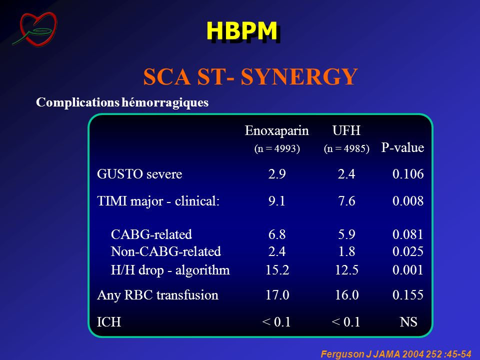 HBPM SCA ST- SYNERGY Enoxaparin UFH (n = 4993) (n = 4985) P-value