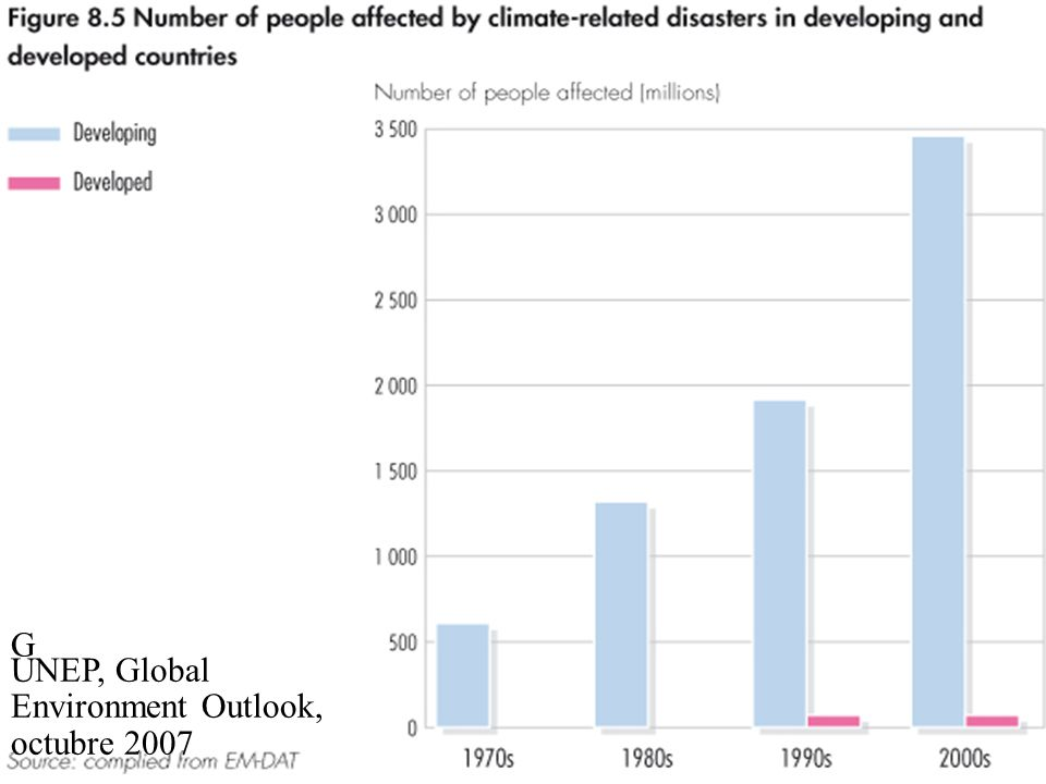 G UNEP, Global Environment Outlook, octubre 2007