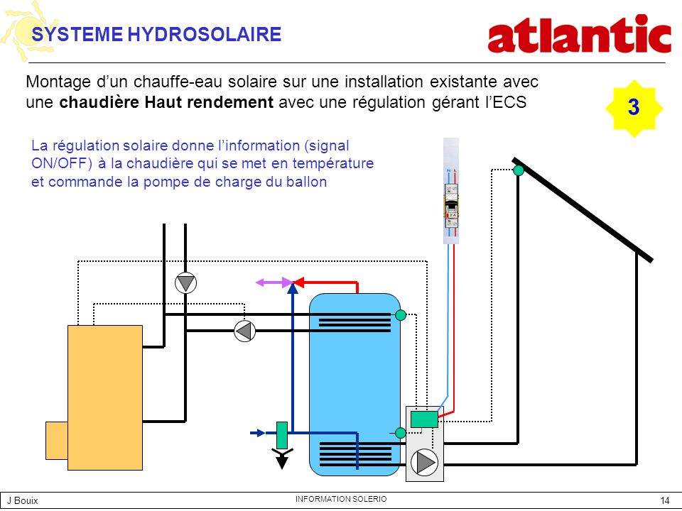 SYSTEME HYDROSOLAIRE