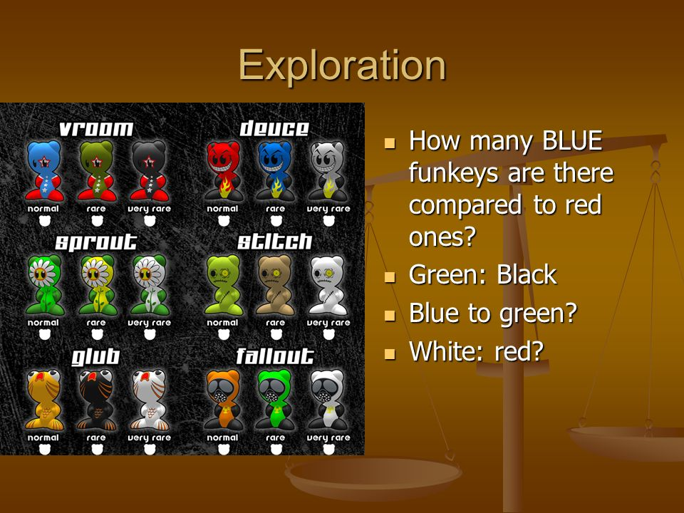 Exploration How many BLUE funkeys are there compared to red ones