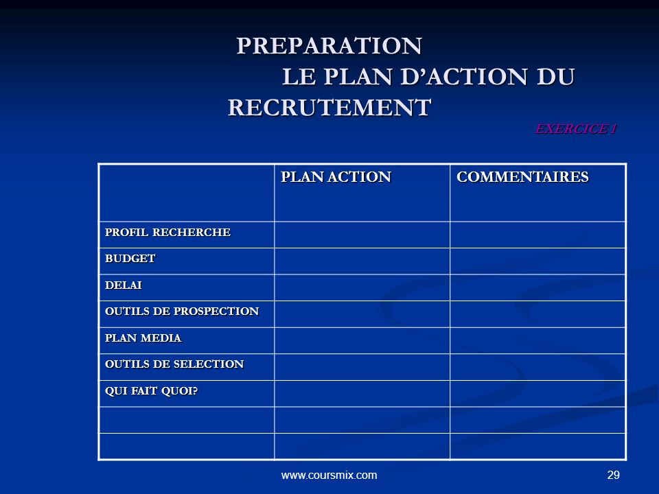 PREPARATION LE PLAN D'ACTION DU RECRUTEMENT