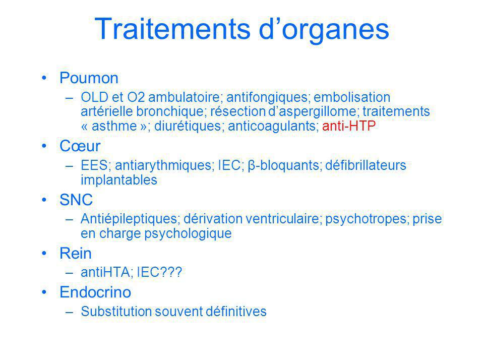 Traitements d'organes