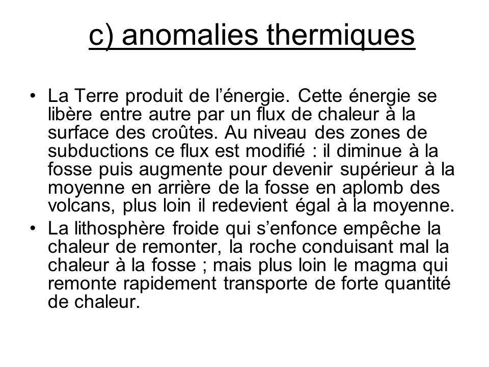 c) anomalies thermiques