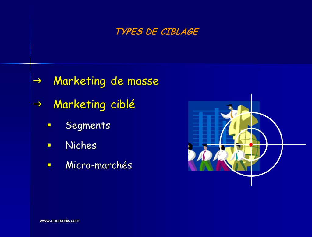 Marketing de masse Marketing ciblé Segments Niches Micro-marchés
