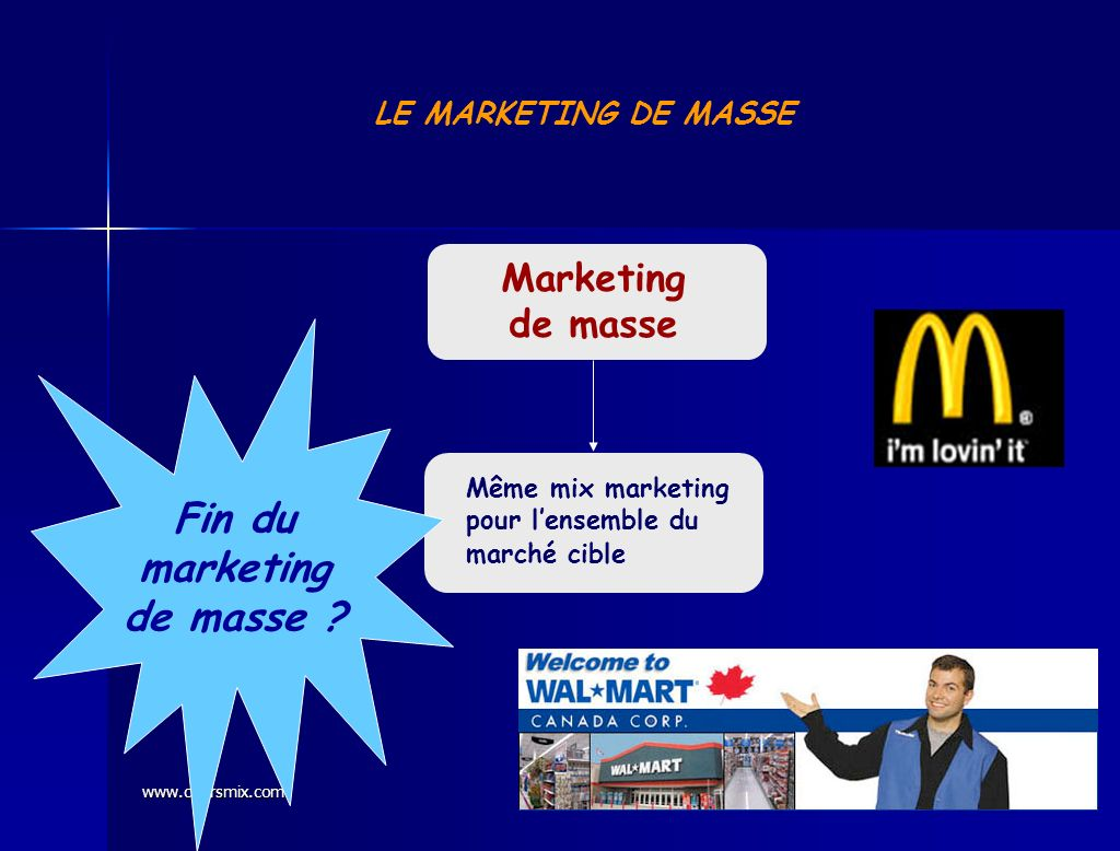 Fin du marketing de masse