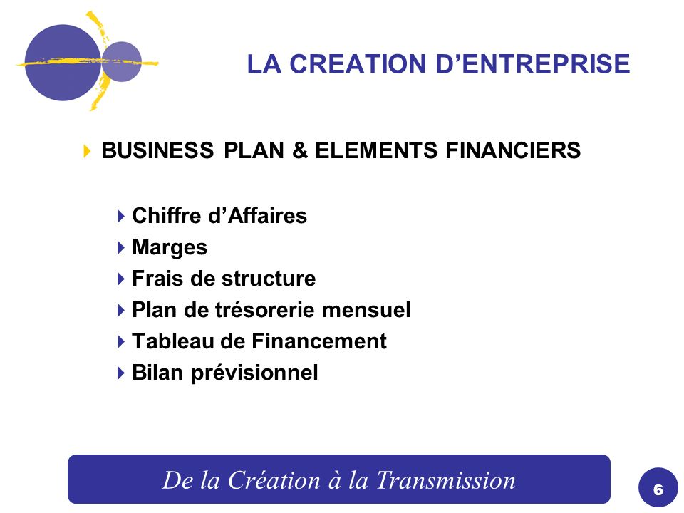 LA CREATION D'ENTREPRISE