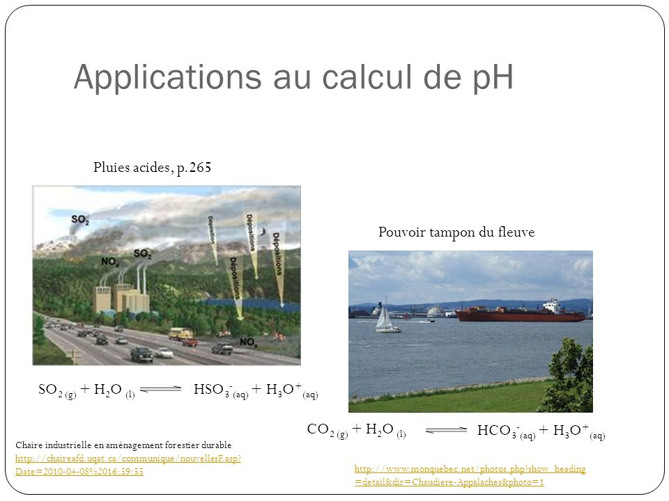 Applications au calcul de pH