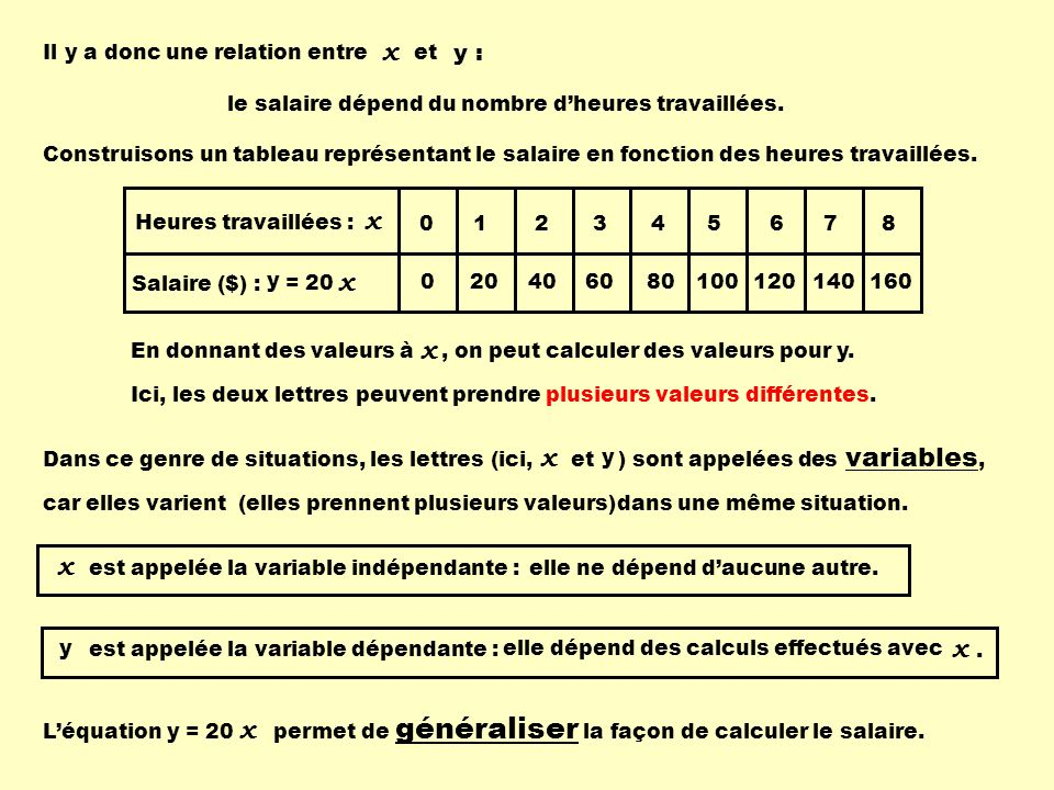 Introduction A L Algebre Ppt Telecharger