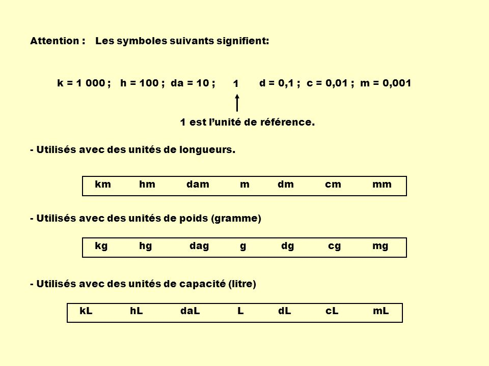 Attention : Les symboles suivants signifient: k = ; h = 100 ; da = 10 ; d = 0,1 ; c = 0,01 ; m = 0,001.