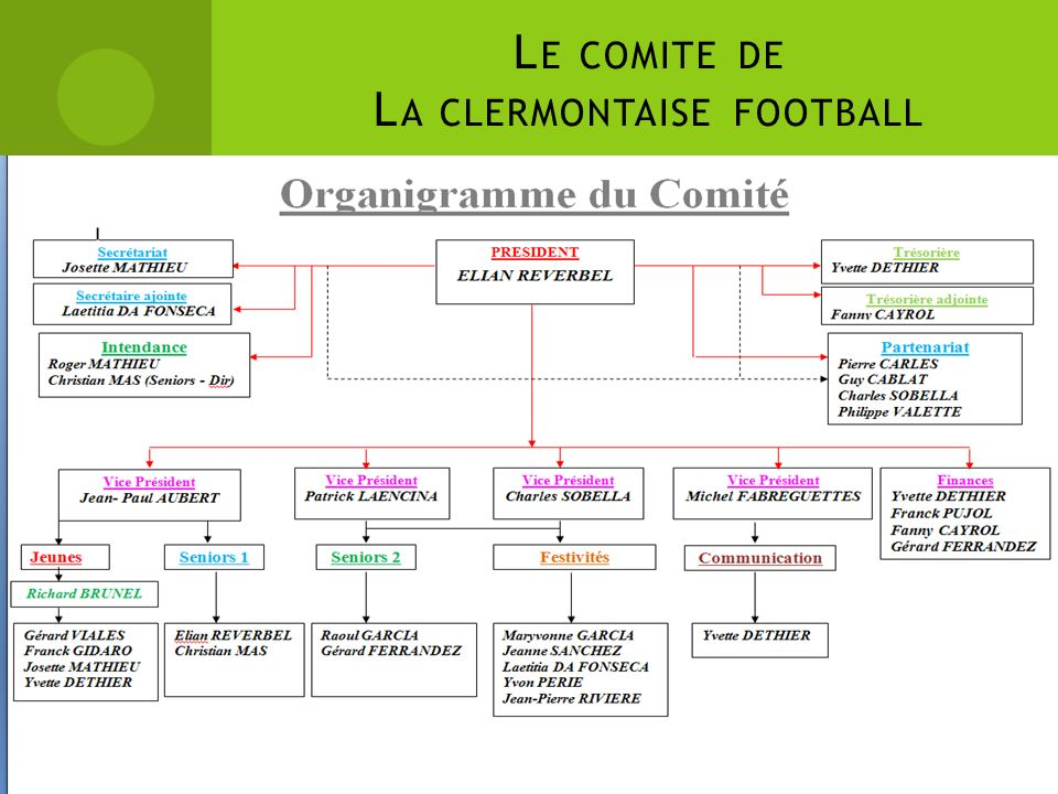 Le comite de La clermontaise football