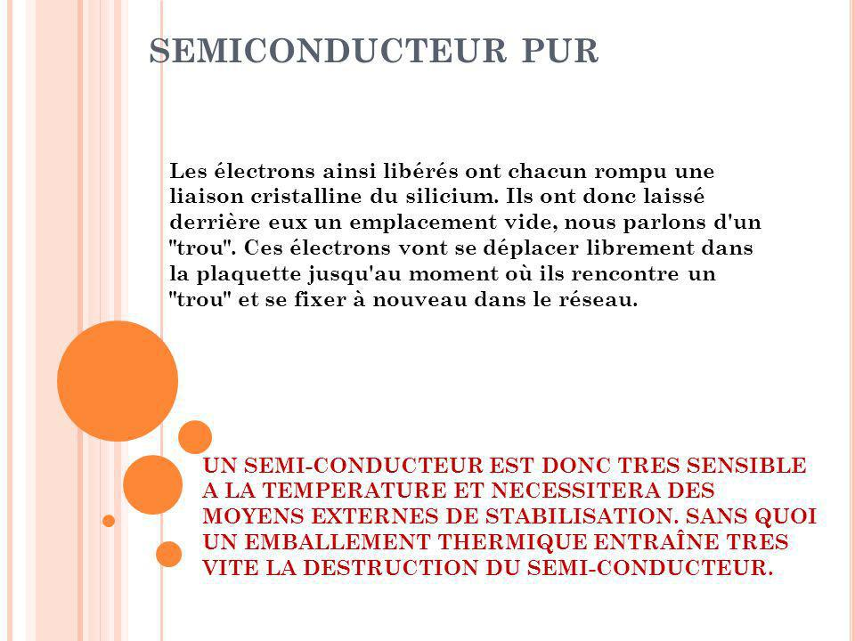 SEMICONDUCTEUR PUR