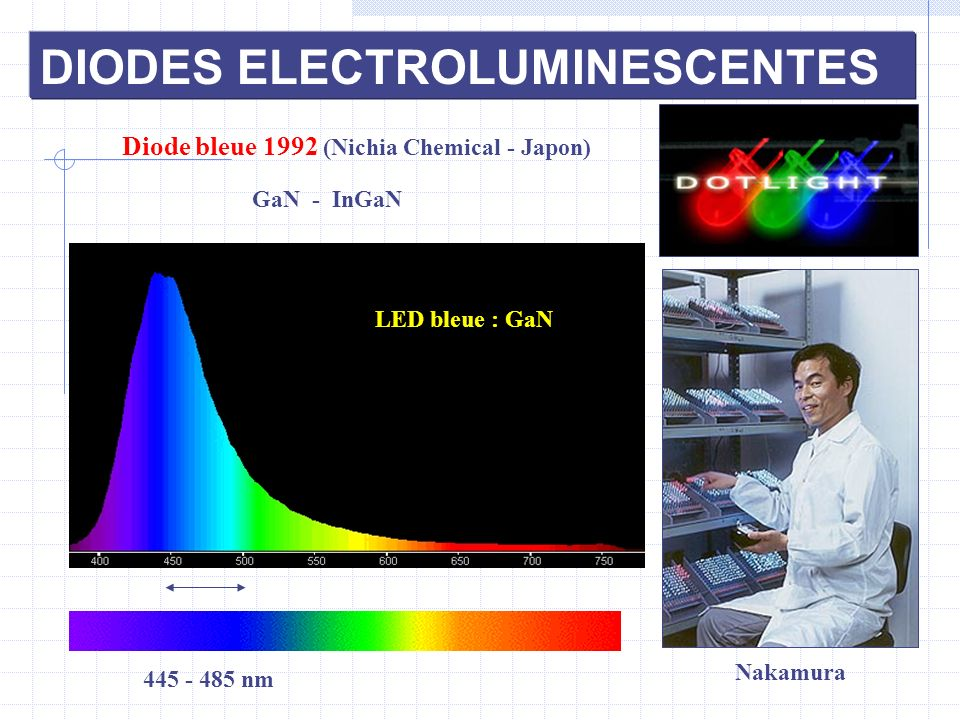 Diode bleue 1992 (Nichia Chemical - Japon)