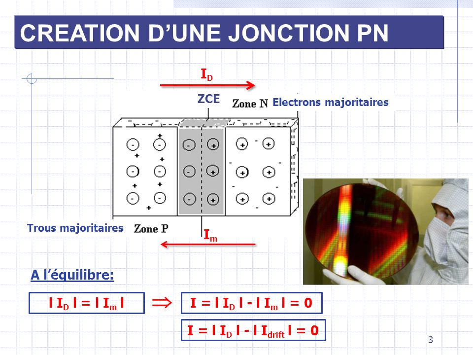 CREATION D'UNE JONCTION PN