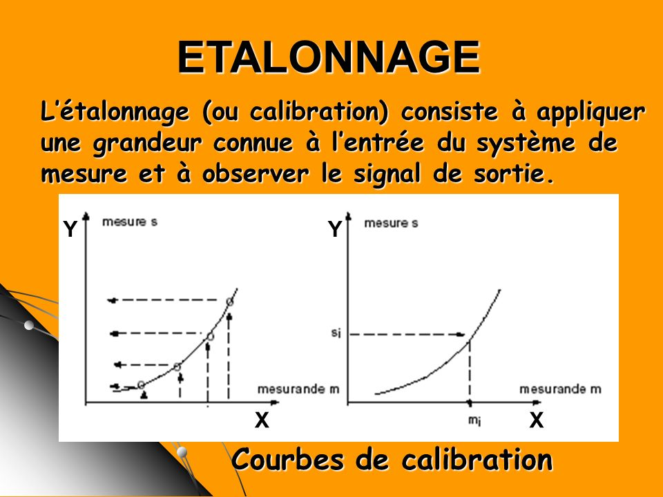 Courbes de calibration