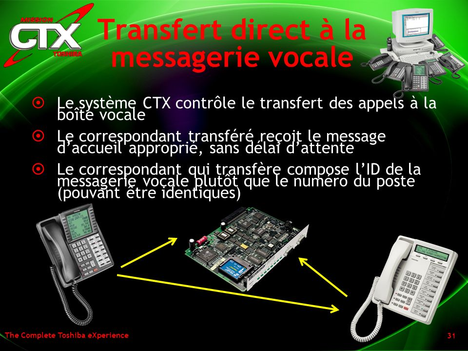 Transfert direct à la messagerie vocale
