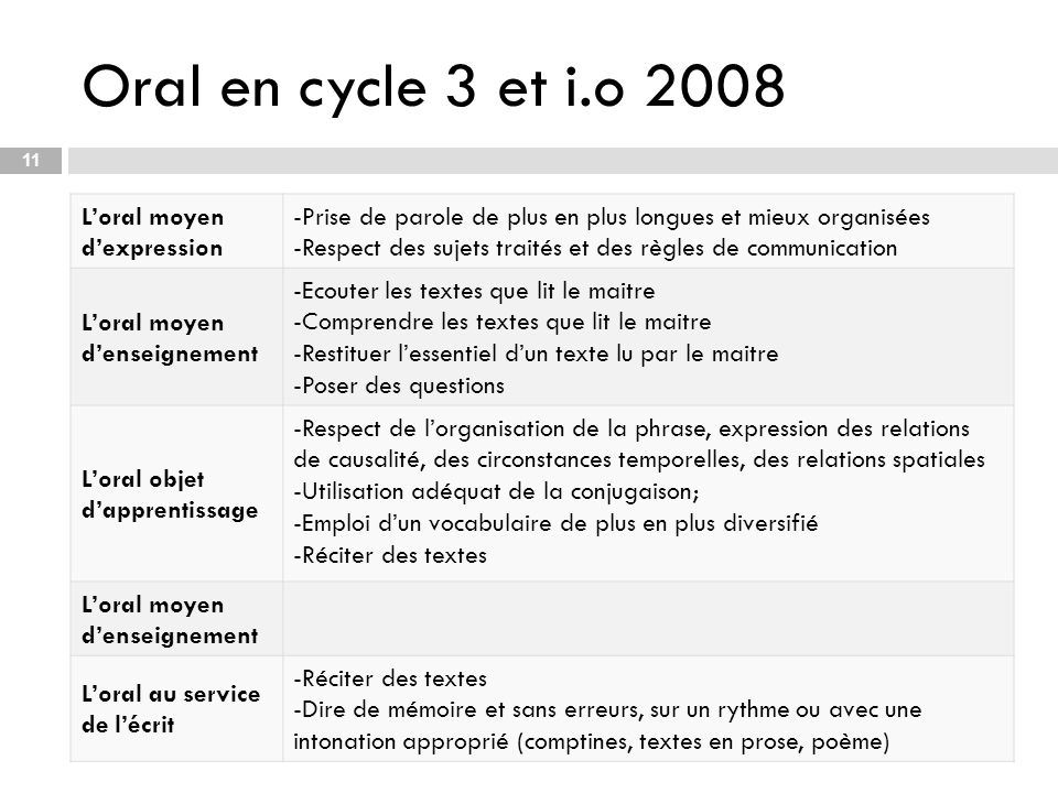 Oral en cycle 3 et i.o 2008 L'oral moyen d'expression