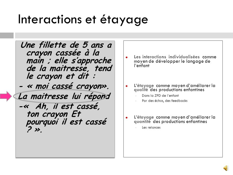 Interactions et étayage