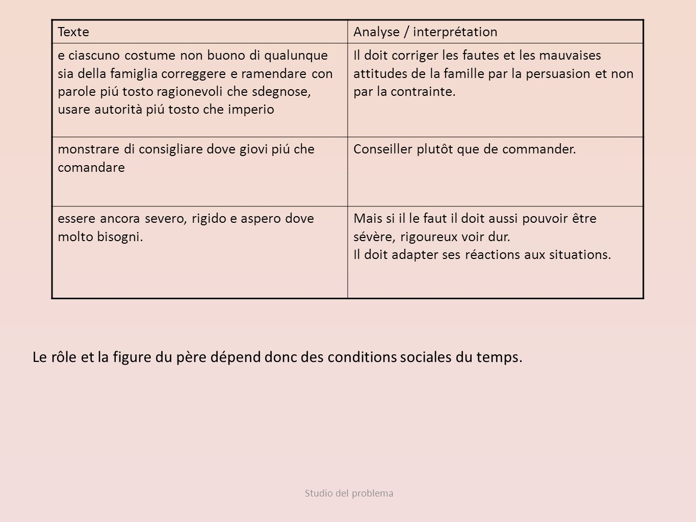 Texte Analyse / interprétation.