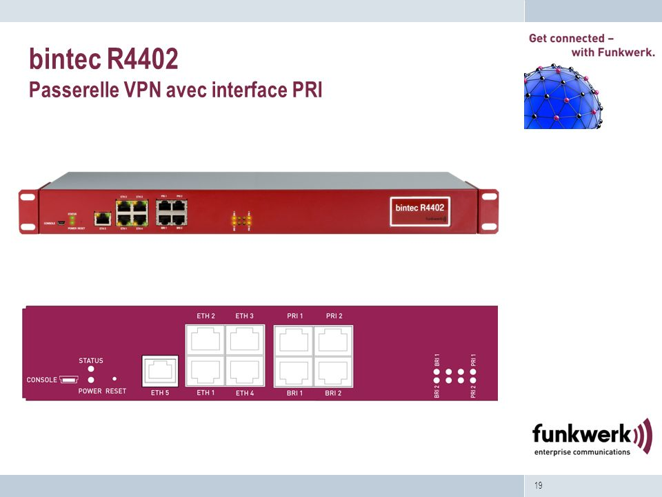 bintec R4402 Passerelle VPN avec interface PRI