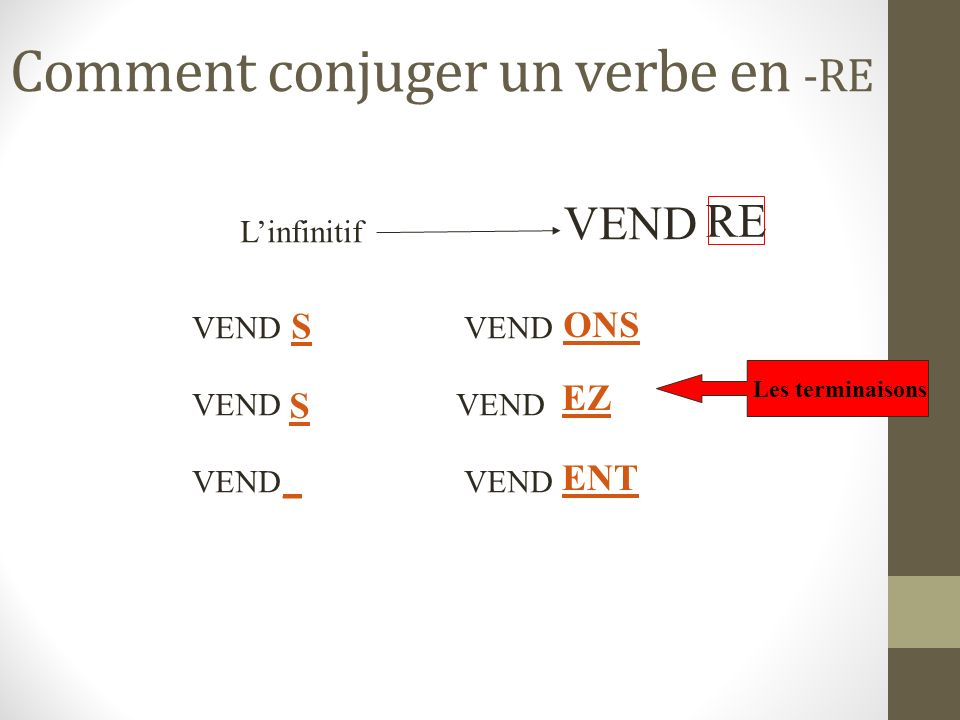Comment conjuger un verbe en -RE