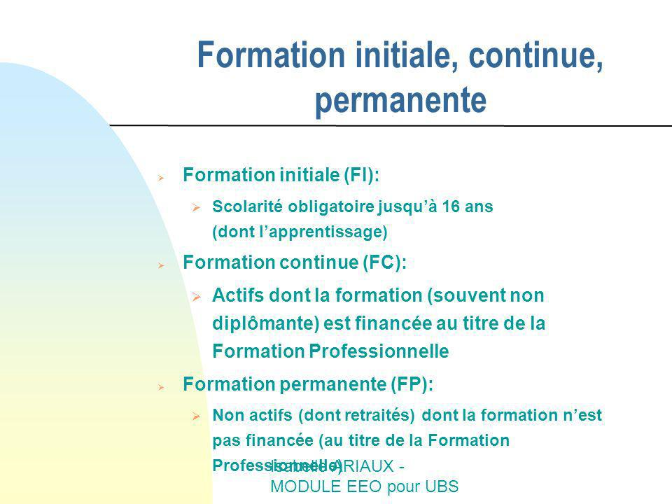 Formation initiale, continue, permanente