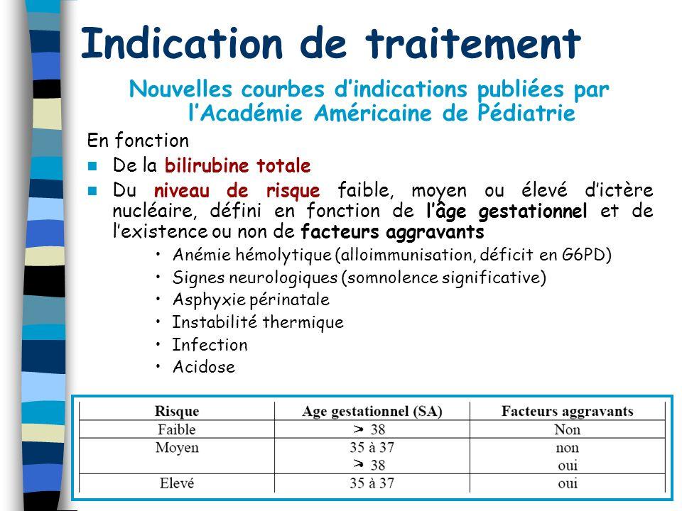 Icteres Du Nouveau Ne Dr Florence Masson Ppt Video Online Telecharger