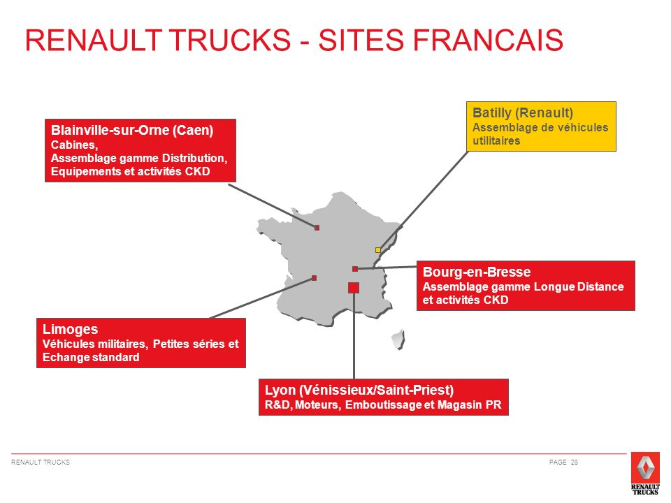 RENAULT TRUCKS - SITES FRANCAIS
