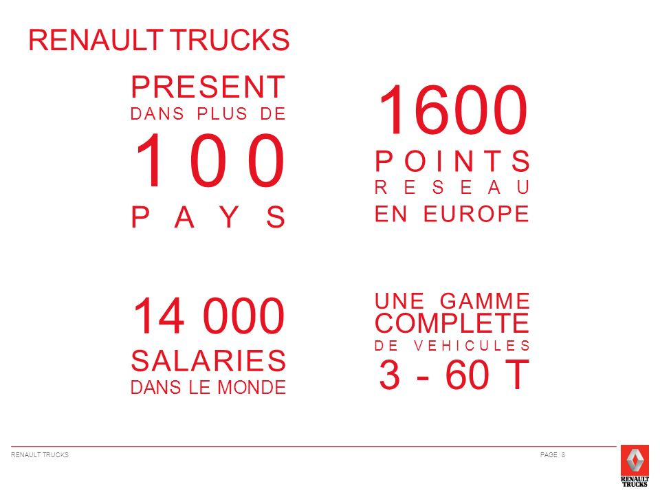 PRESENT PAYS RENAULT TRUCKS POINTS SALARIES EN EUROPE
